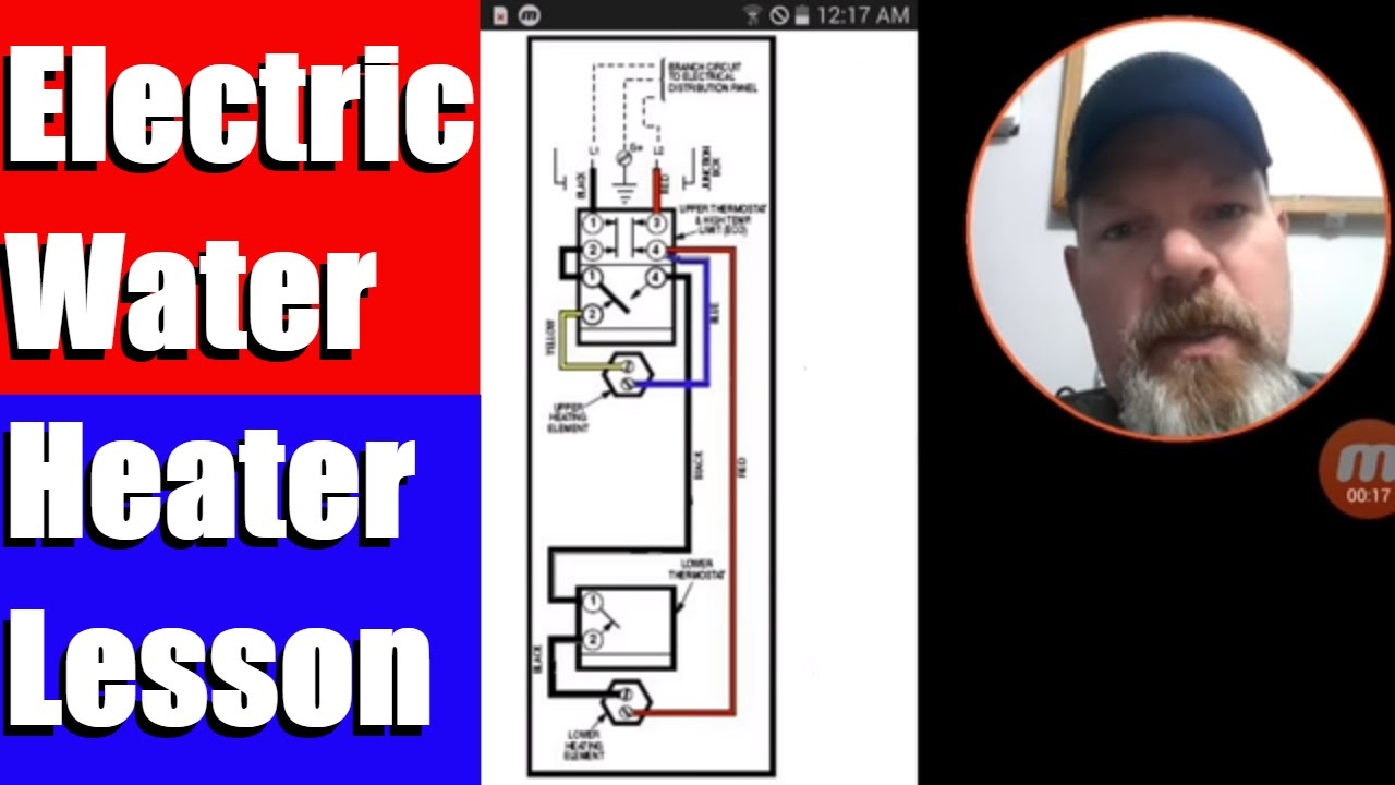 Terrific Electric Water Heater Lesson Wiring Schematic And Operation Wiring Cloud Staixuggs Outletorg