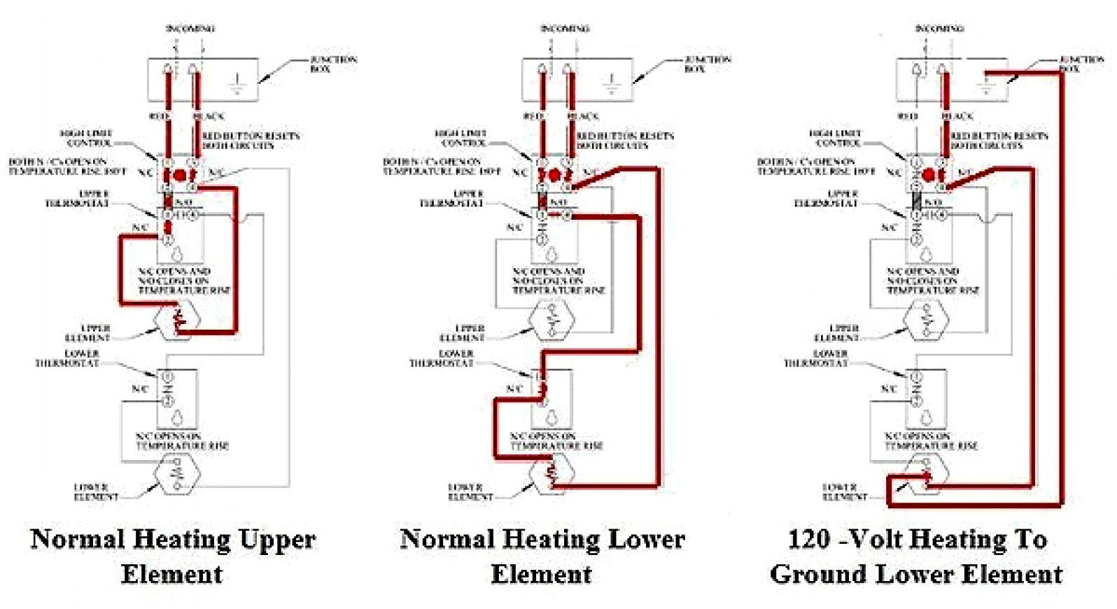 Tremendous Electric Water Heater Thermostat Wiring Diagram Wirings Diagram Wiring Digital Resources Aeocykbiperorg