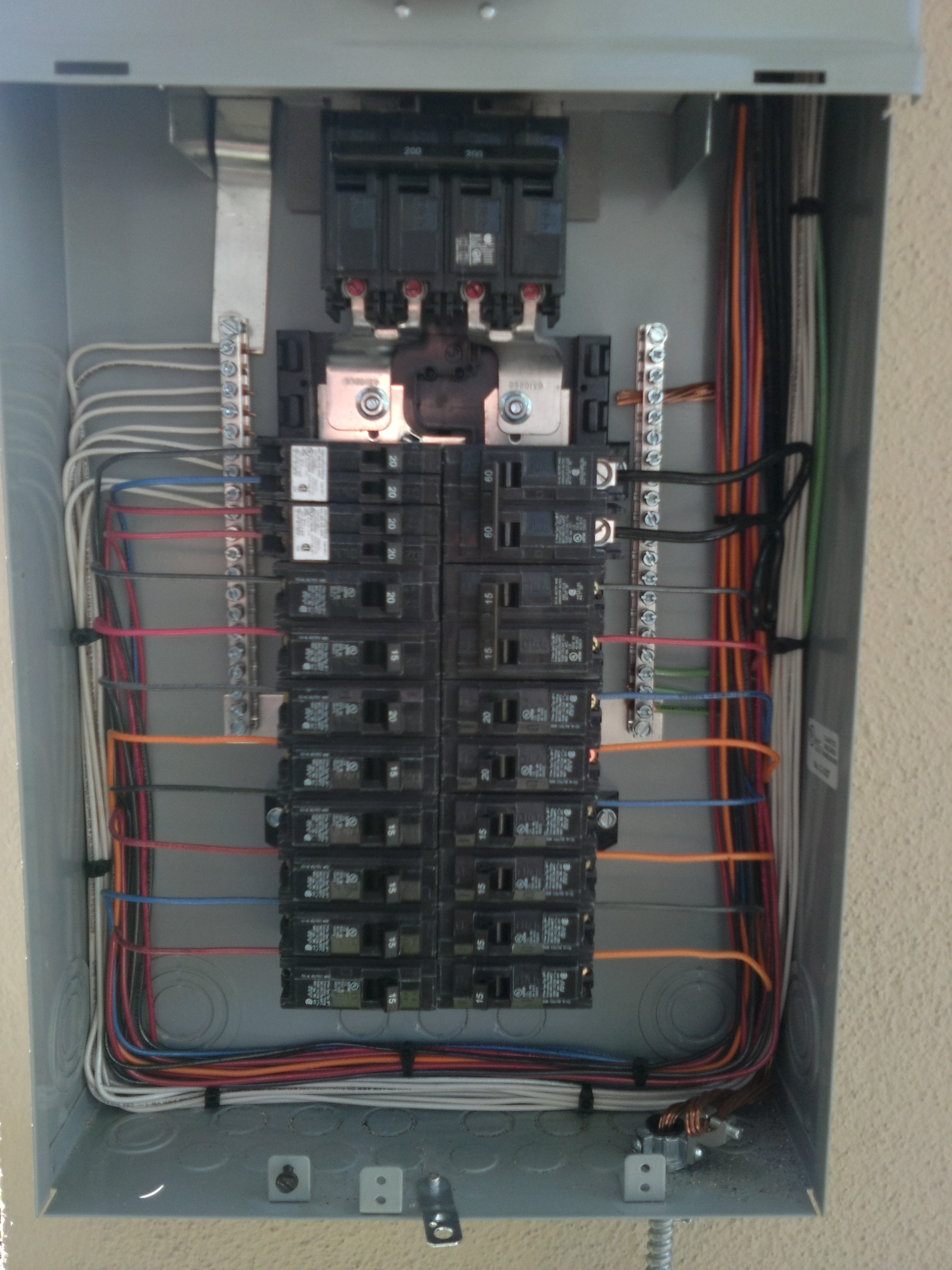 Electrical Breaker Box Wiring Diagram | Wiring Diagram - Electrical Panel Wiring Diagram