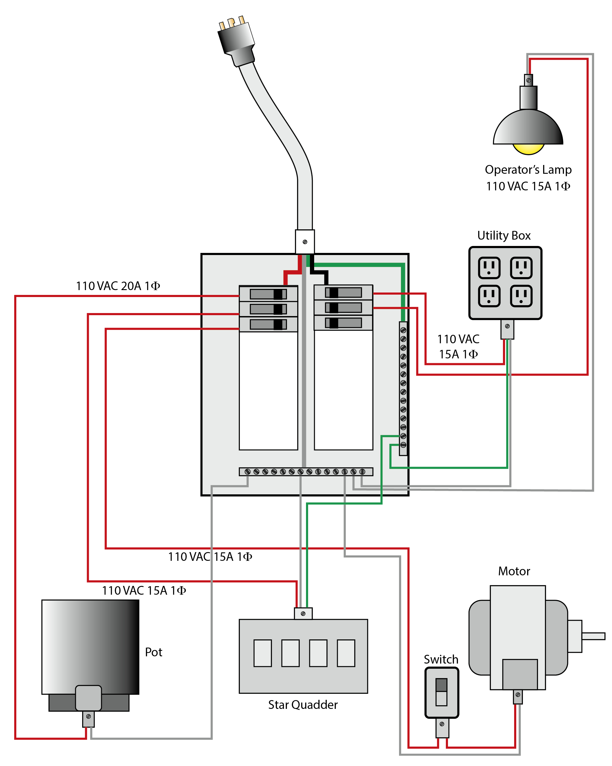 Electrical Conduit Wiring Diagram | Wiring Diagram - Conduit Wiring Diagram