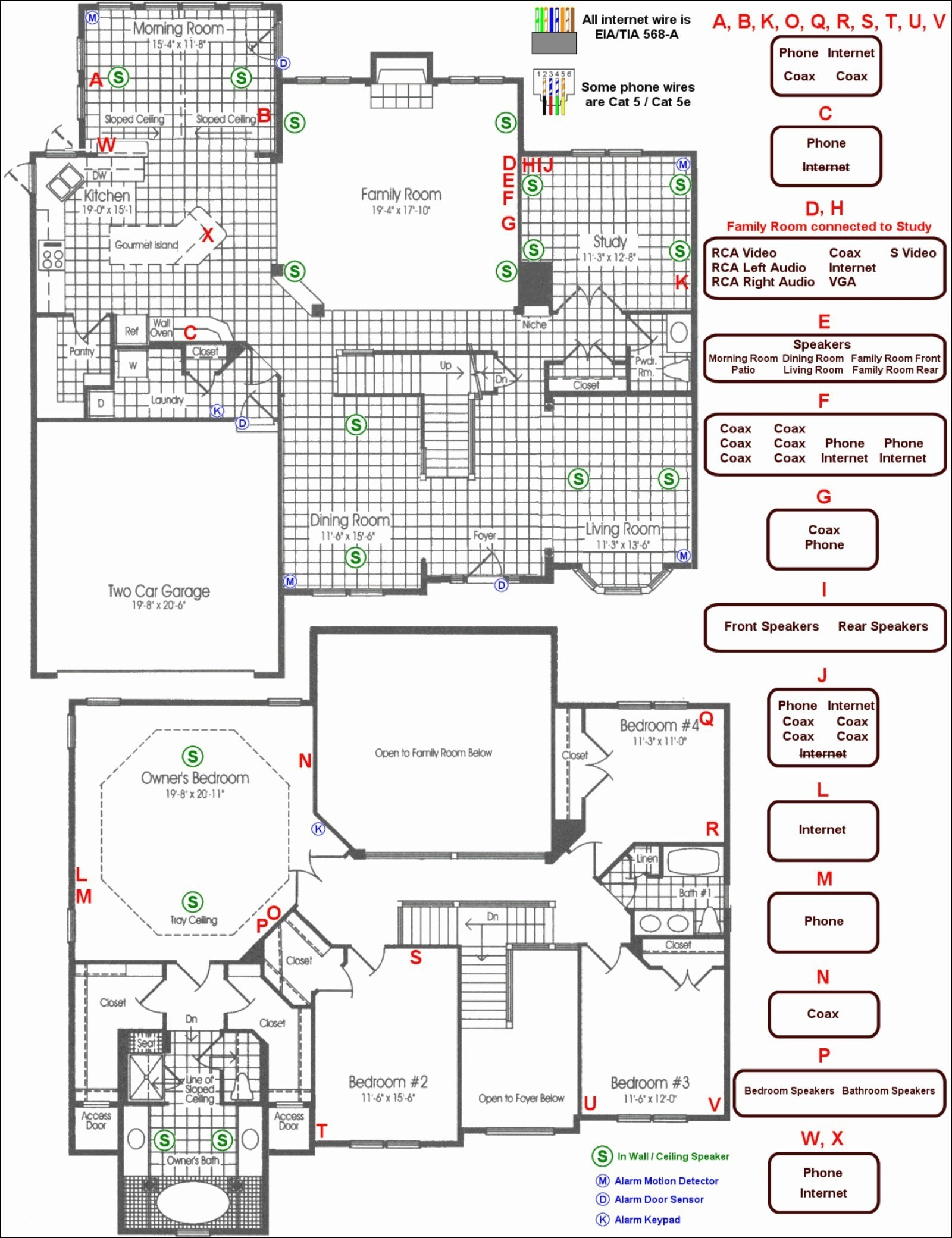 Electrical House Wiring Diagram Software Sample - Home Wiring Diagram Software