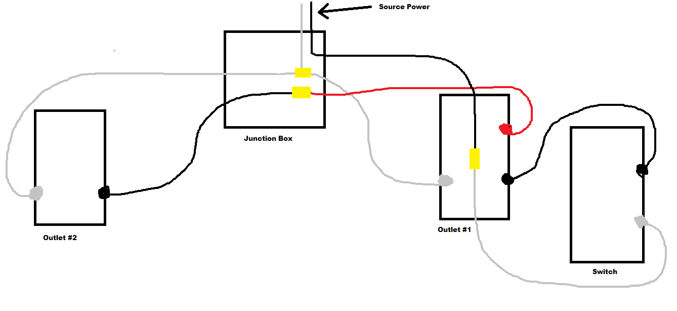Electrical - How Can I Wire Two Switched Outlets But Power Is - Switch Outlet Wiring Diagram