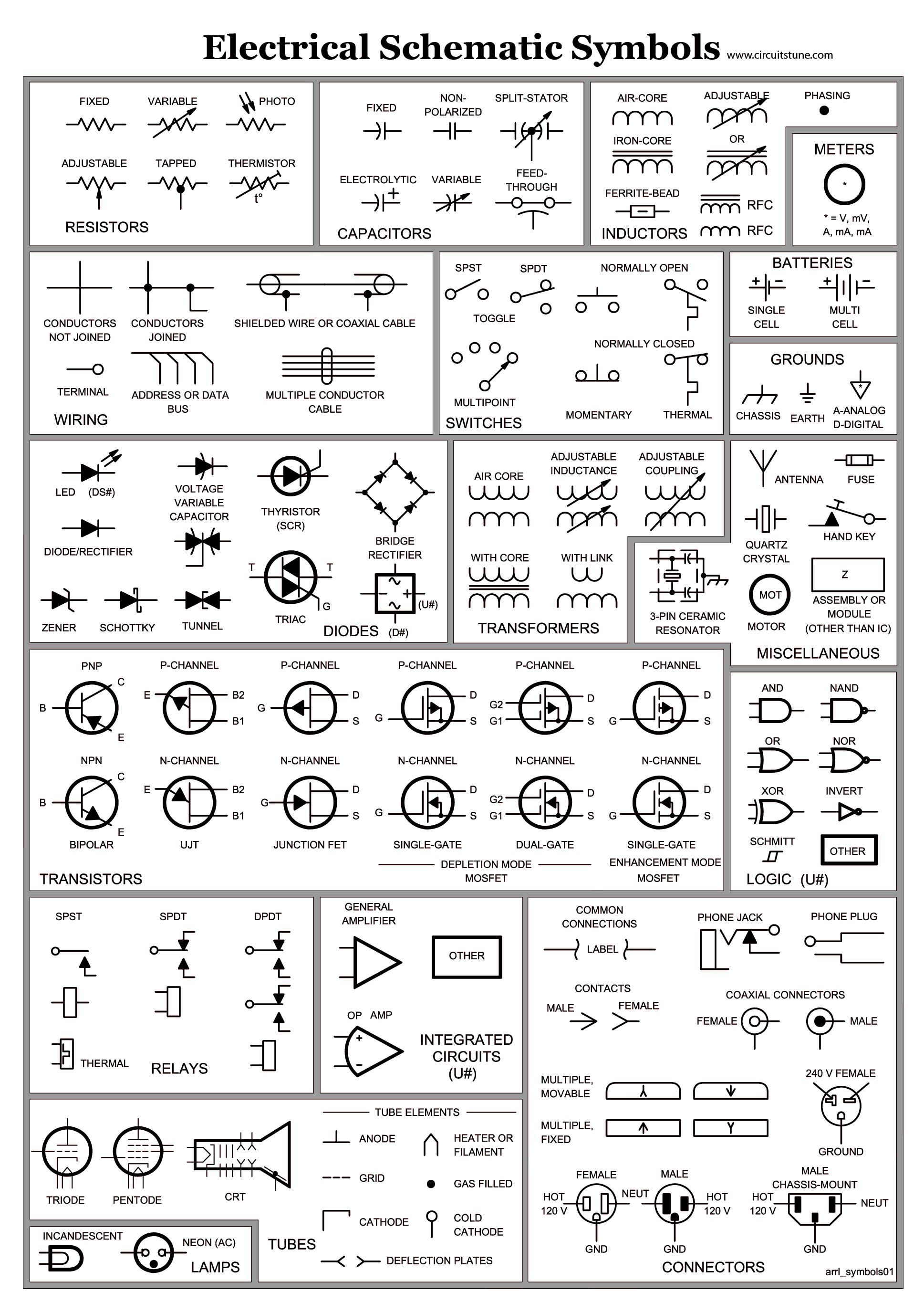 Electrical Schematic Symbols   Skinsquiggles   Pinterest - Wiring Diagram Symbols