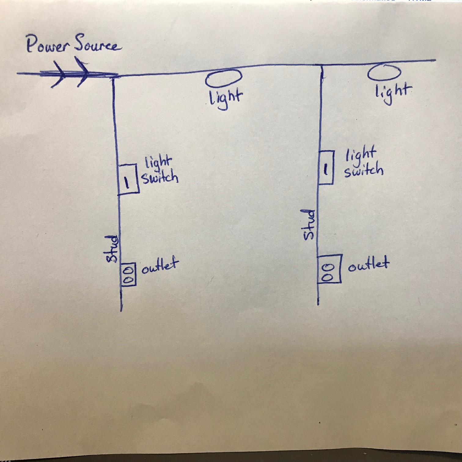 Electrical - What Is The Proper And Safe Wiring To Two Lights With 2 - Wiring Two Lights To One Switch Diagram