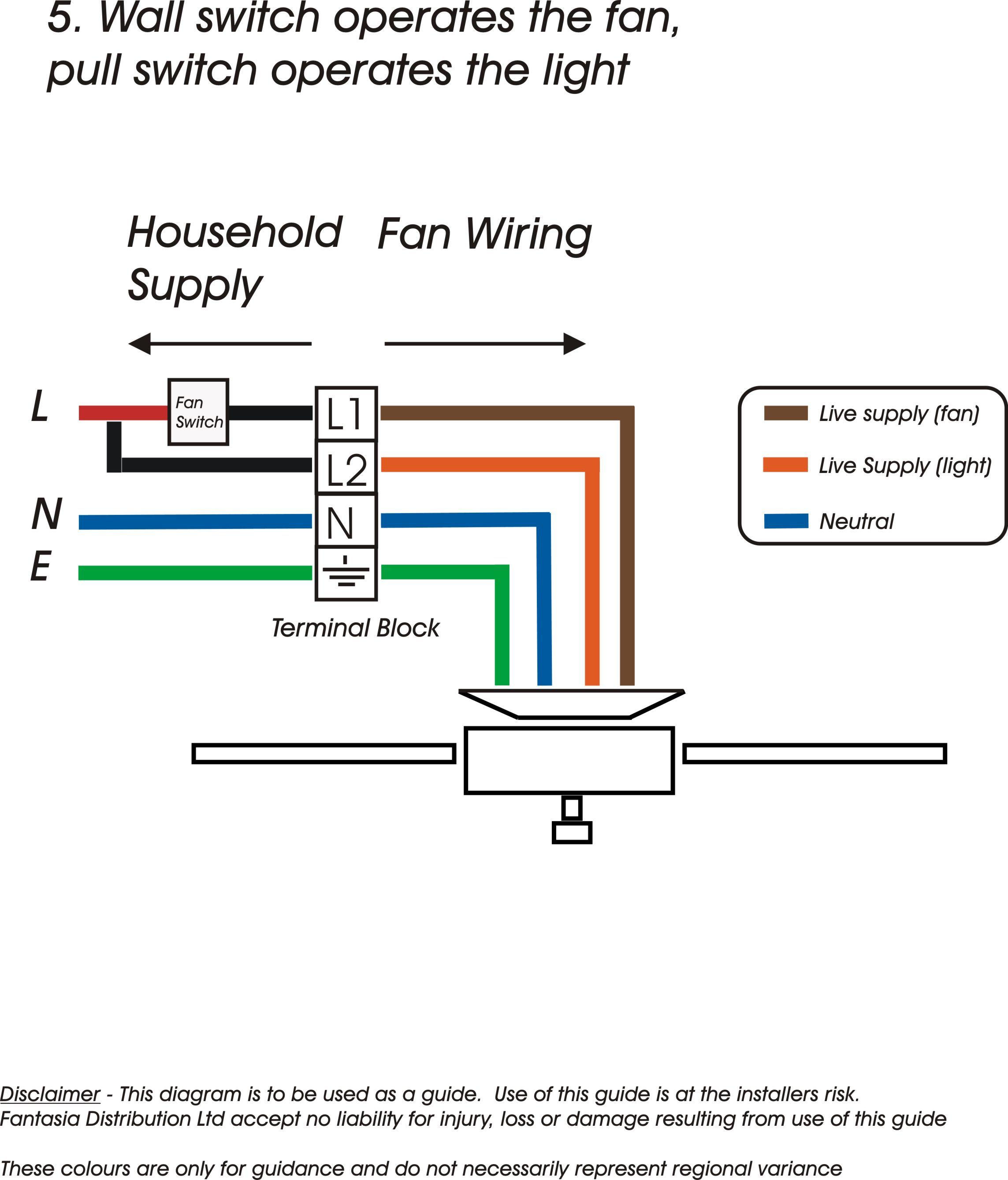 Electrical Wiring Diagram For Ceiling Fan | Manual E-Books - Fan Wiring Diagram