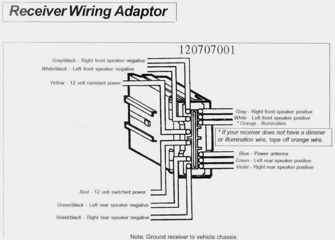 Electrical Wiring Diagram Mercedes Benz 300E | Best Wiring Library - Mercedes Benz Radio Wiring Diagram