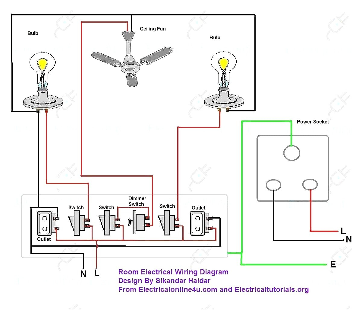 Electrical Wiring Diagram Room - Wiring Diagrams Hubs - House Wiring Diagram