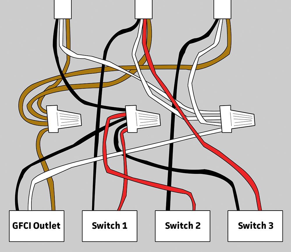 Electrical - Wiring For Gfci And 3 Switches In Bathroom - Home - Wiring A Gfci Outlet With A Light Switch Diagram