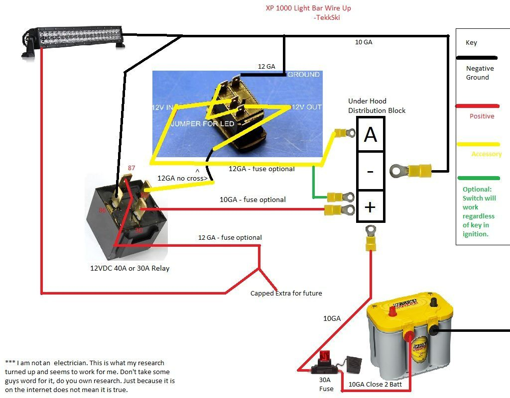 Electrical Wiring : Led Light Bar Wiring Harness Diagram In 88 - Led Light Bar Wiring Harness Diagram