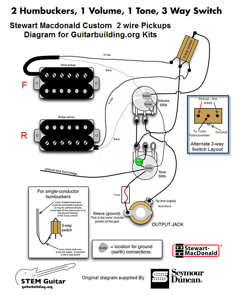 Electronics Wiring Schematics - Guitar Wiring Diagram