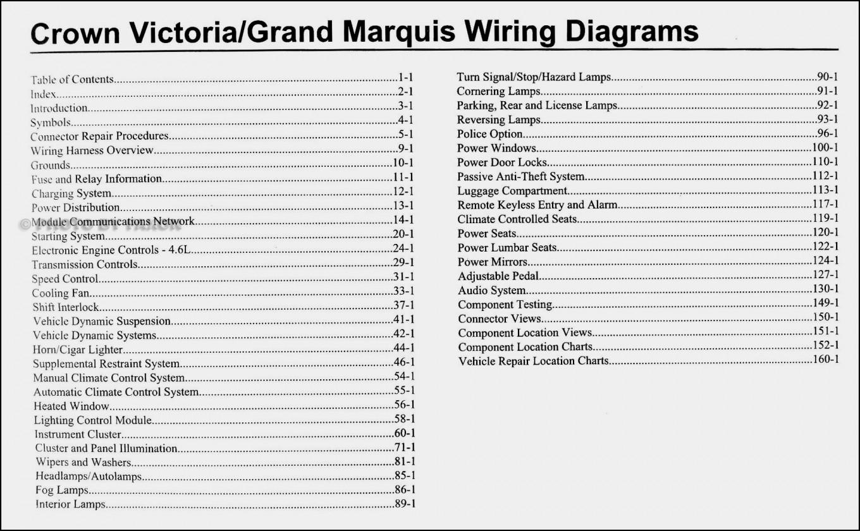Elegant Of 2002 Grand Marquis Radio Wiring Diagram Mercury Stereo - Crown Vic Radio Wiring Diagram