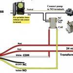 Elegant Of 277 Volt Wiring Diagram Simple   Wiringdiagramsdraw   24 Volt Wiring Diagram
