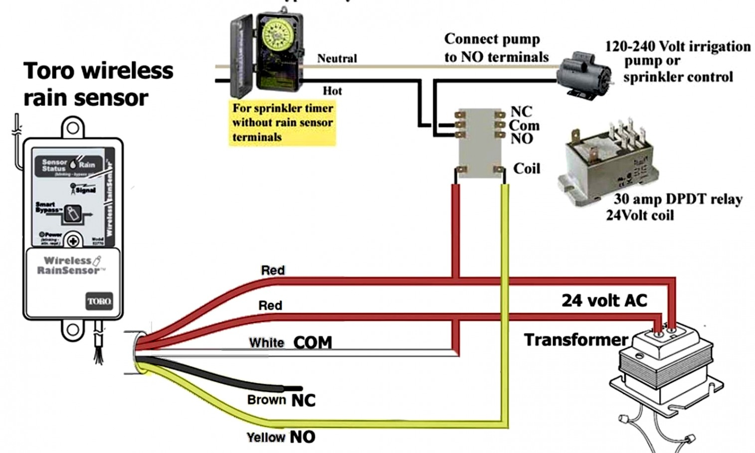 Elegant Of 277 Volt Wiring Diagram Simple - Wiringdiagramsdraw - 24 Volt Wiring Diagram