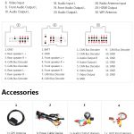 Marvelous Fit Diy Installation Guide For Eonon Specific Car Dvd Gps Youtube Wiring 101 Eumquscobadownsetwise Assnl