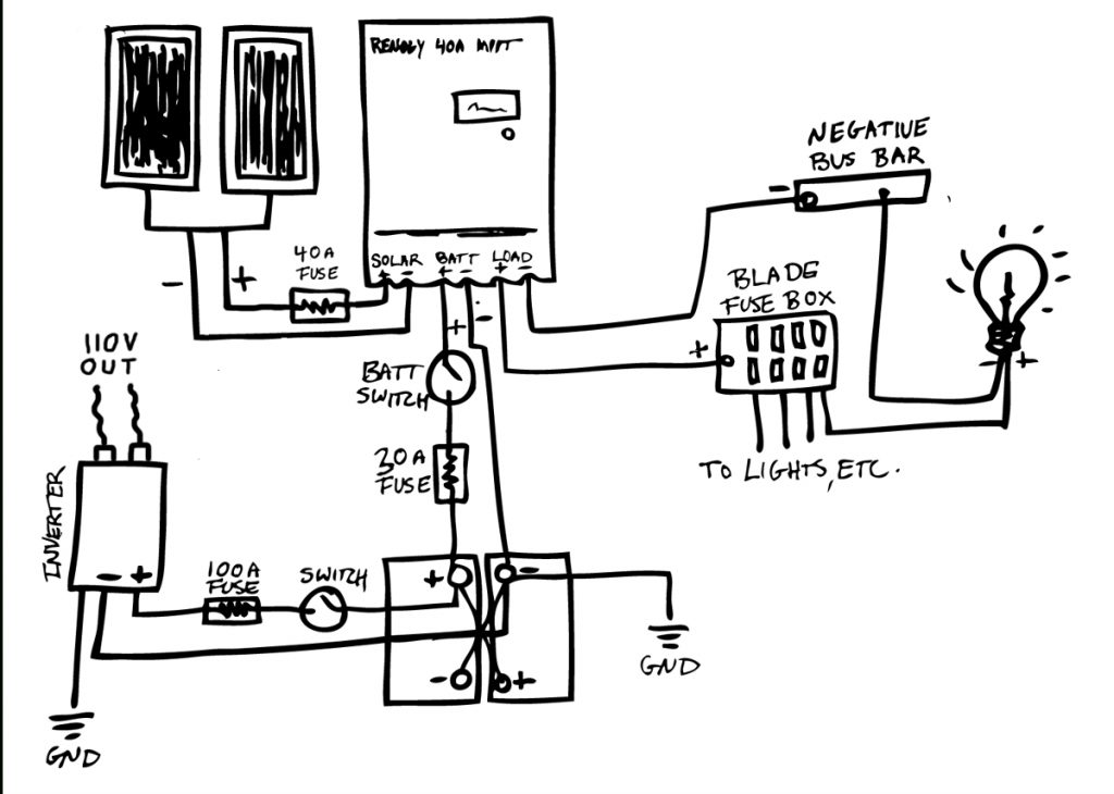 Camper Electrical Wiring Diagram