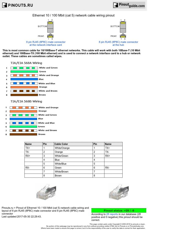 Wiring Diagram For Cat5 Cable