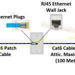 Ethernet Wall Jack Wiring Poe   Wiring Diagram Data   Cat5 Poe Wiring Diagram
