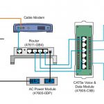 Ethernet Wiring Home   Wiring Diagram Detailed   Home Network Wiring Diagram