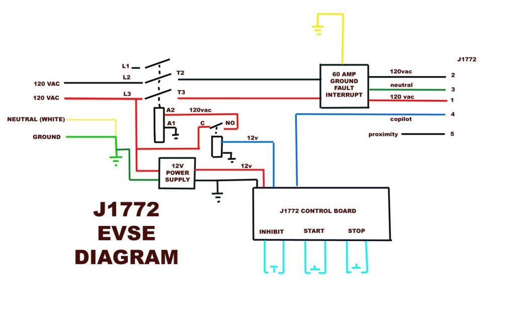 4 Pin Trailer Wiring Diagram | Wirings Diagram  Pin Trailer Pigtail Wiring Diagram on 4-way trailer light diagram, 71 ford ignition switch diagram, 4 pin wire connector, 7 pin trailer connector diagram, 4 pin trailer lights, 4 pin trailer connector,