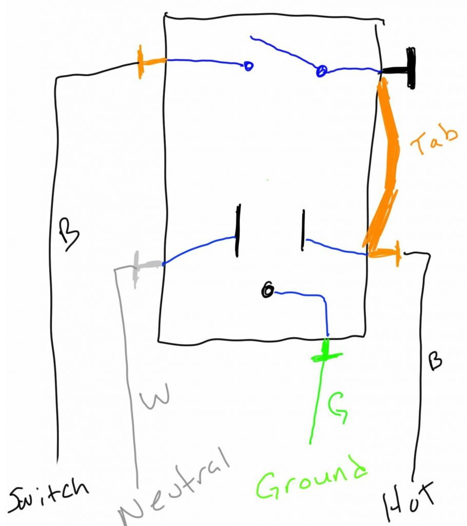 Example Of Wiring Diagram Switched Gfci Outlet - Edmyedguide24 - Gfci Outlet With Switch Wiring Diagram