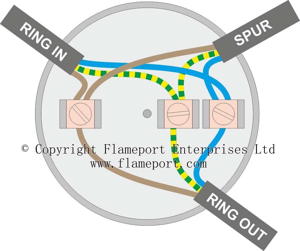 Extending A Ring Circuit Using A Junction Box - Junction Box Wiring Diagram