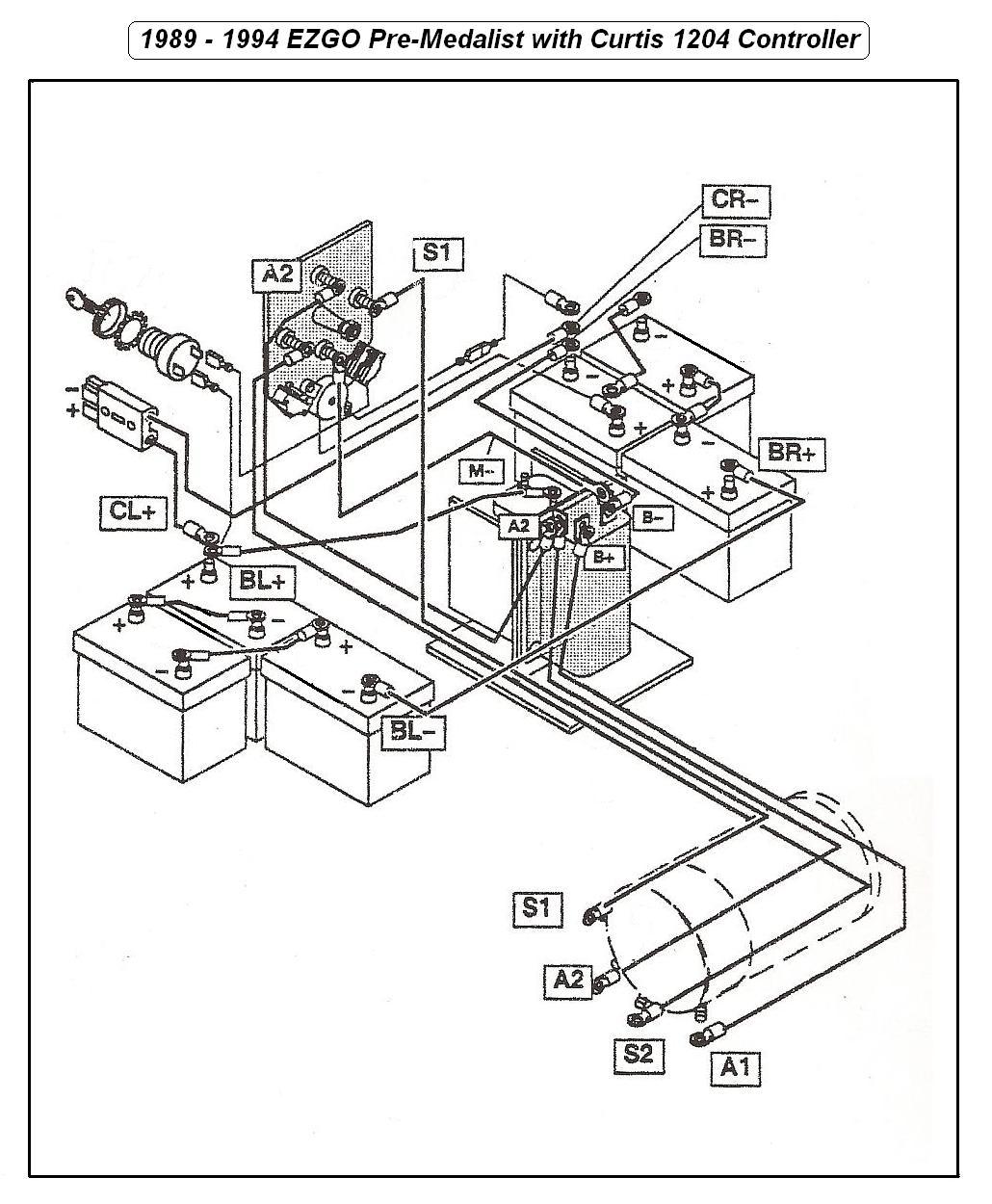 Ez Go Golf Cart Wiring Diagram - Deltagenerali - Ezgo Wiring Diagram