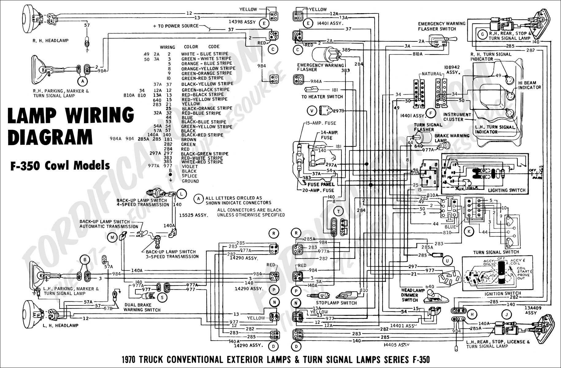 F350 Wiring Schematics | Schematic Diagram - Ford F350 Wiring Diagram Free