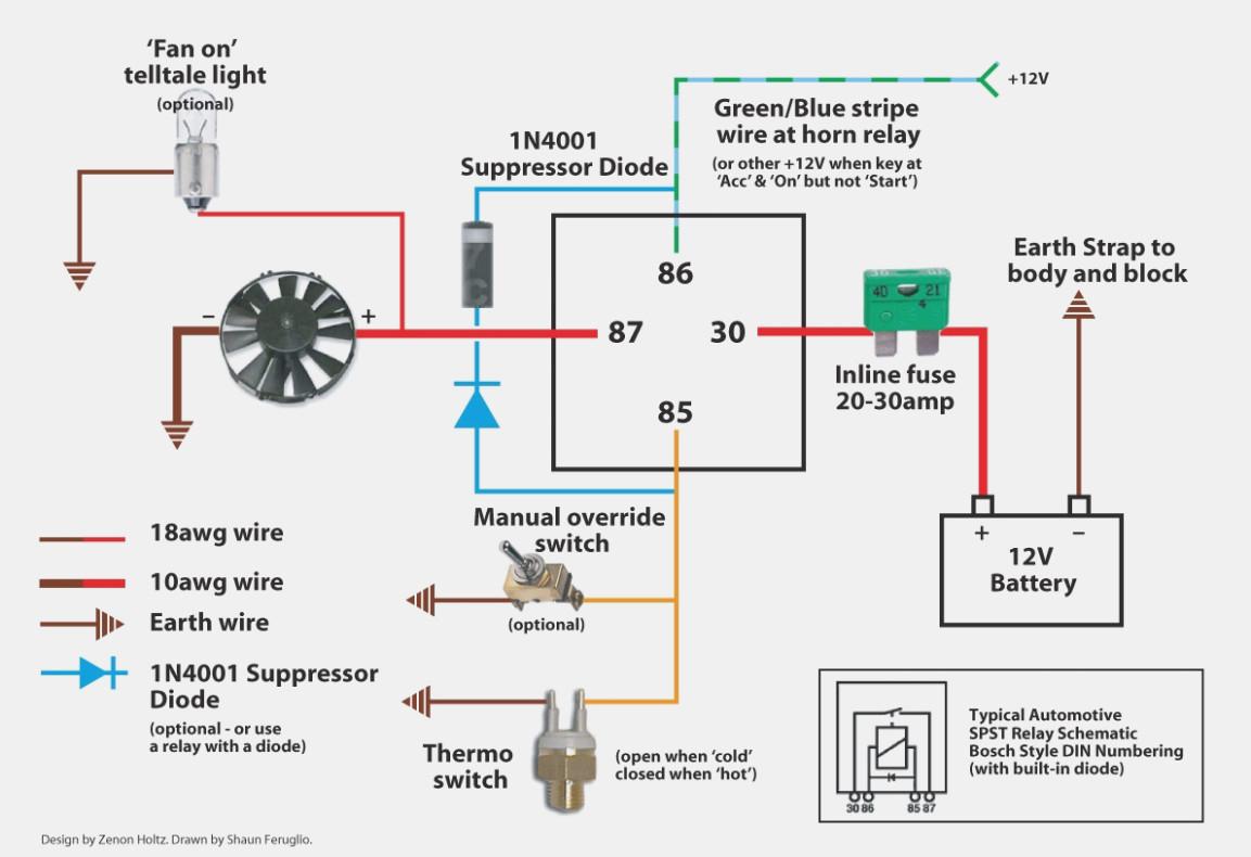 Fan Relay Wiring Diagram - Wiring Diagrams Hubs - Electric Radiator Fan Wiring Diagram