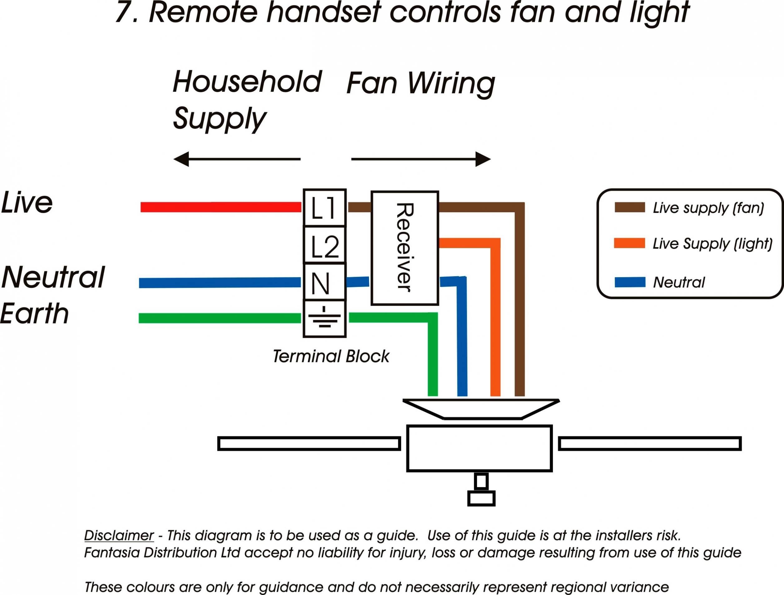 Ibanez S420 Wiring Diagram   online wiring diagram