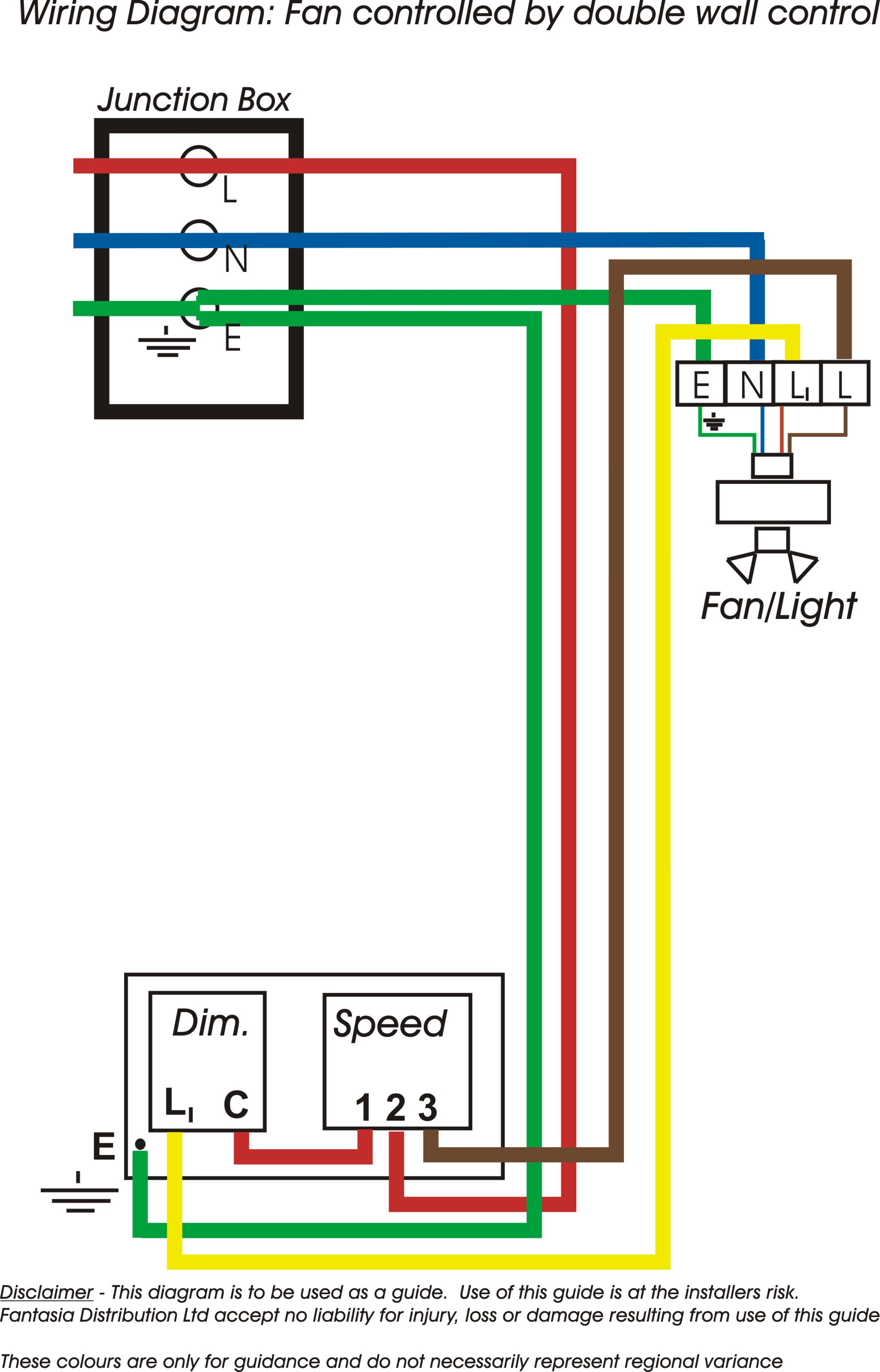 Fantasia Fans | Fantasia Ceiling Fans Wiring Information - Wiring Diagram For Ceiling Fan With Light