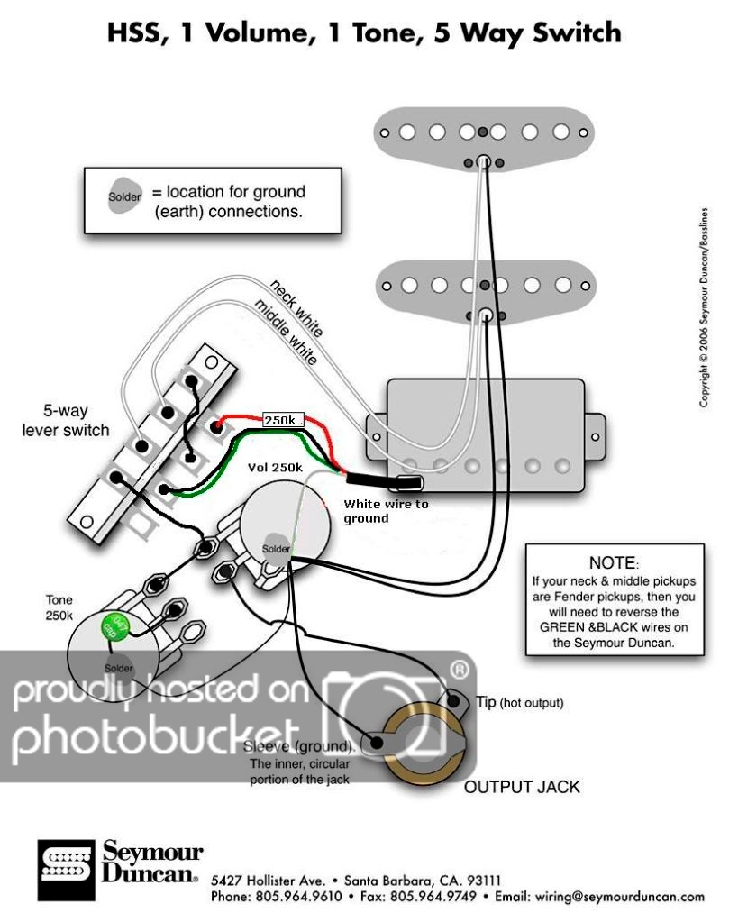 Fat Strat Wiring Diagram | Manual E-Books - Electric Guitar Wiring Diagram
