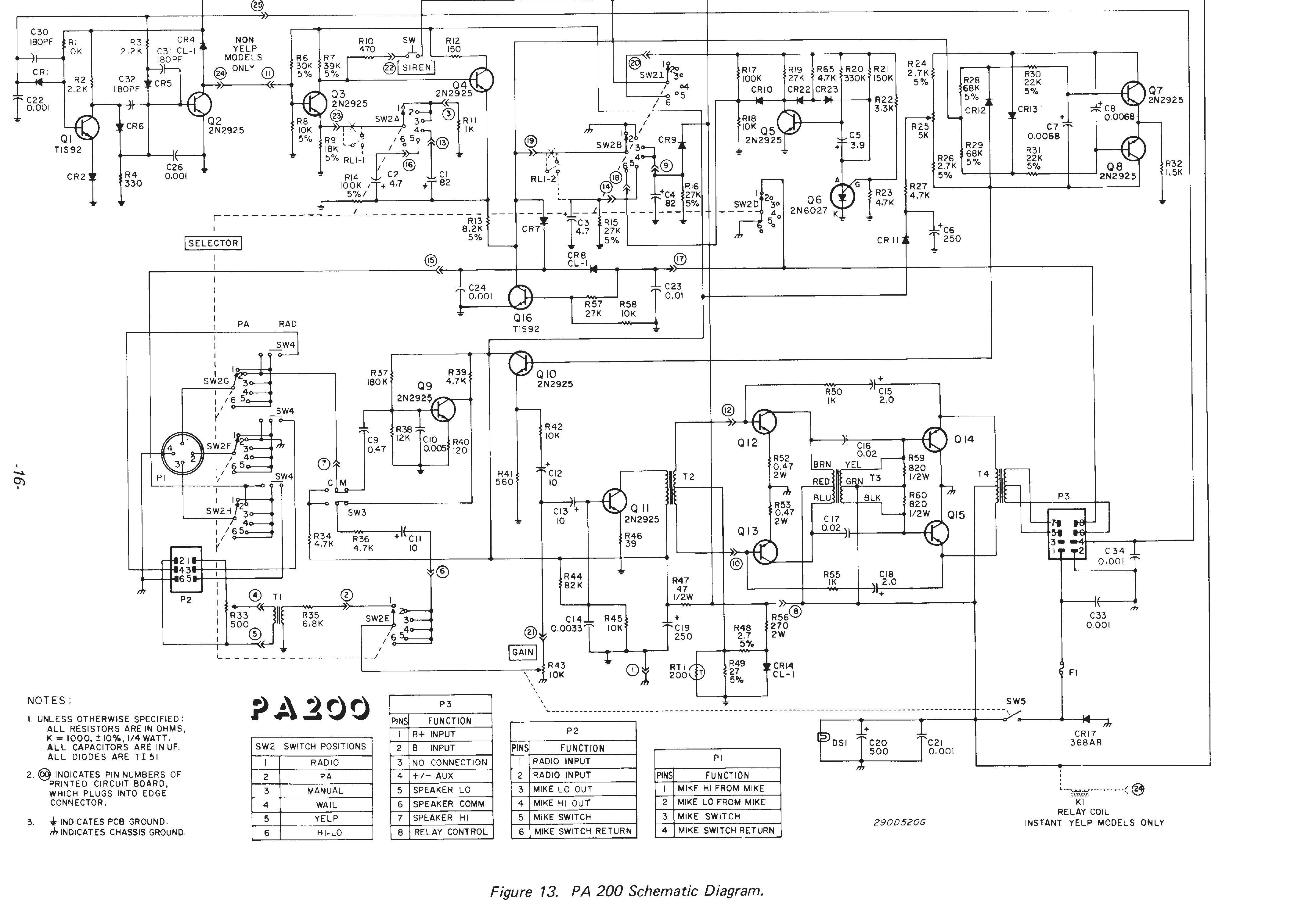 federal siren wiring diagram wiring diagram radio wiring diagram federal siren pa300 wiring diagram 18 1 classroomleader co \\u2022federal signal pa300 wiring diagram wirings