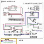 Fender Strat Wiring Diagram Awesome American Hss Strat Wiring Simple   Simple Wiring Diagram