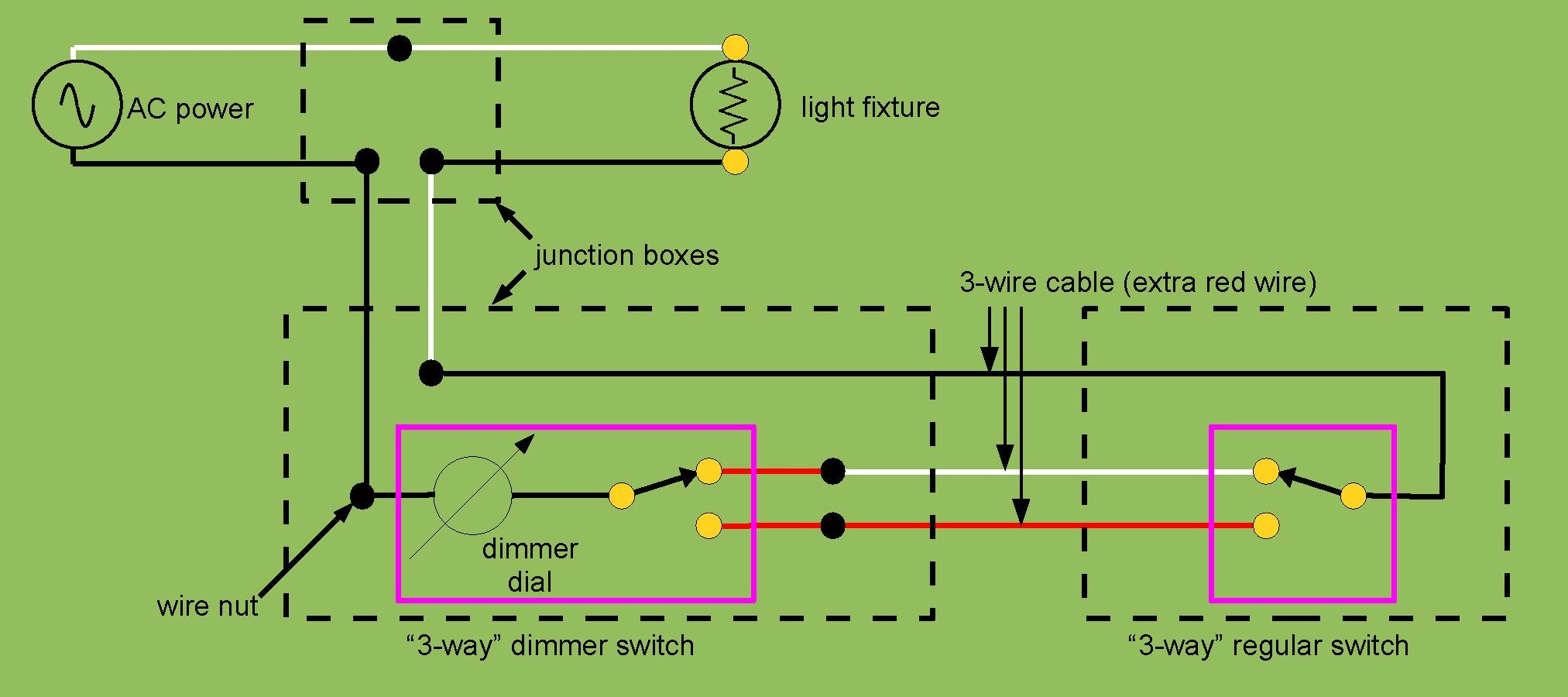 File:3-Way Dimmer Switch Wiring.pdf - Wikimedia Commons - 3 Way Dimmer Switches Wiring Diagram