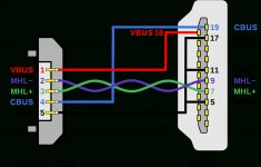 File:mhl Micro-Usb – Hdmi Wiring Diagram.svg – Wikimedia Commons – Micro Usb Wiring Diagram