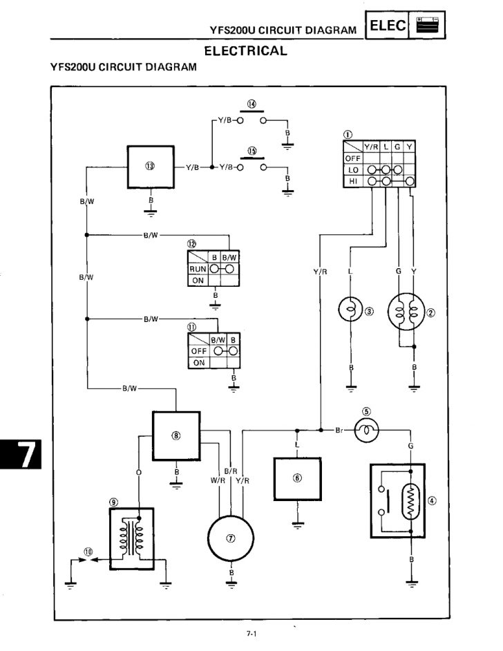 yamaha blaster 200 wiring digram all wiring diagram 2005 Blaster