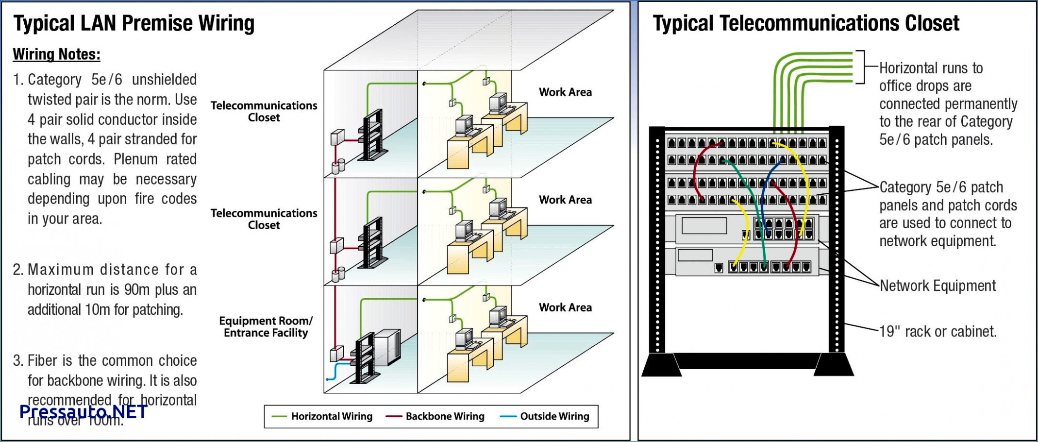 Fios Typical House Wiring Diagram - Trusted Wiring Diagram - Fios Wiring Diagram