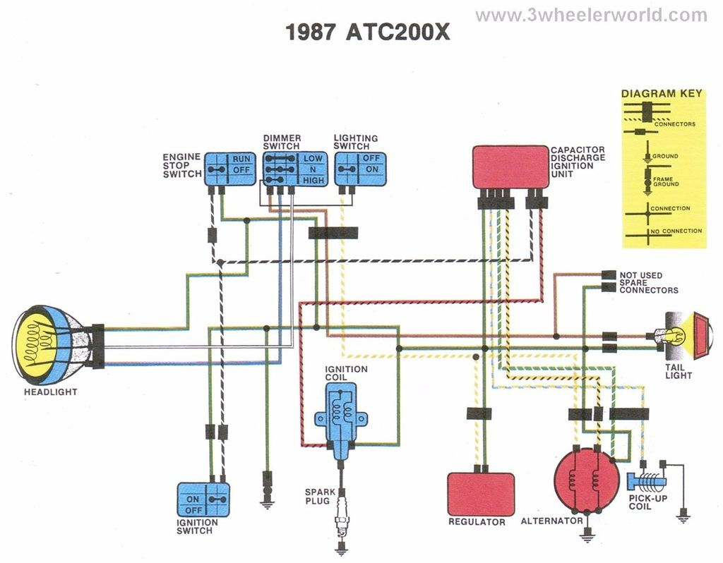 Fit A Japanese Regulator Rectifier Unit To A 12V Ac/dc Royal Enfield - 2 Wire Alternator Wiring Diagram