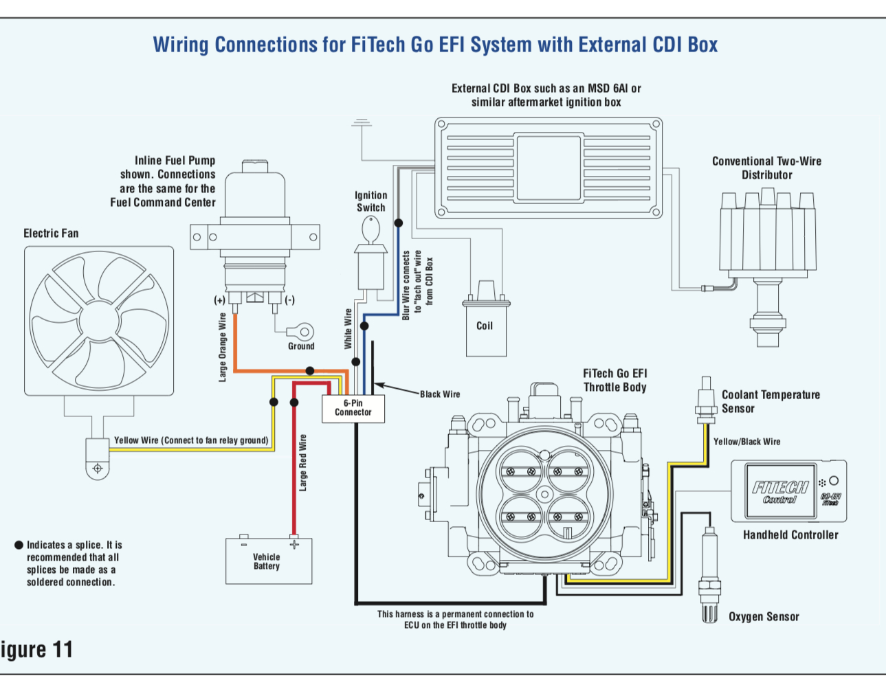 Fitech Wiring W/cdi Box And Petronix Distributor - Vintage Mustang - Fitech Wiring Diagram