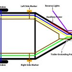 Flat 4 Wire Wiring Diagram   Wiring Diagrams   4 Flat Wiring Diagram