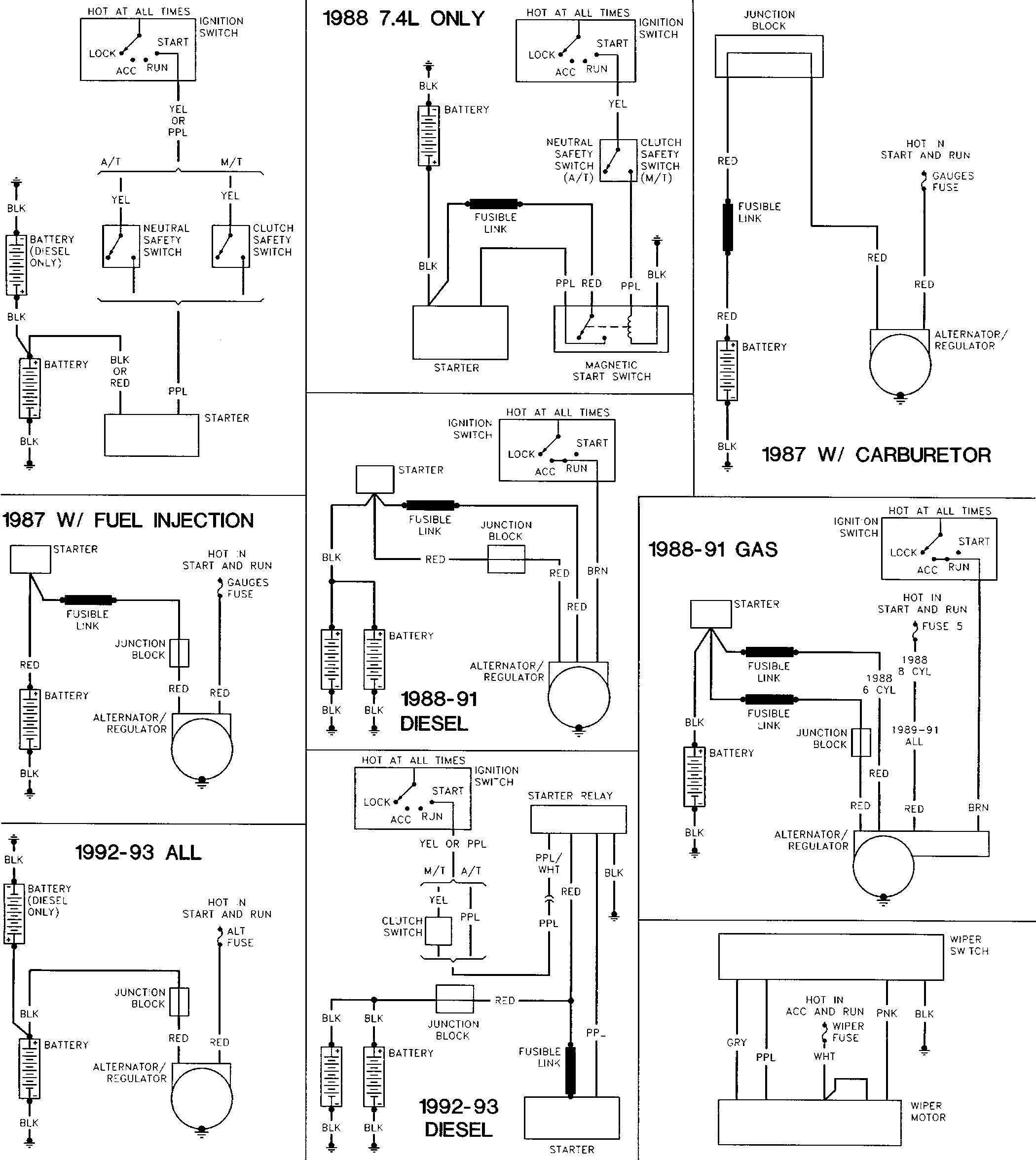 Fleetwood Motorhome Chassis Wiring Diagrams | Wiring Diagram - Fleetwood Motorhome Wiring Diagram