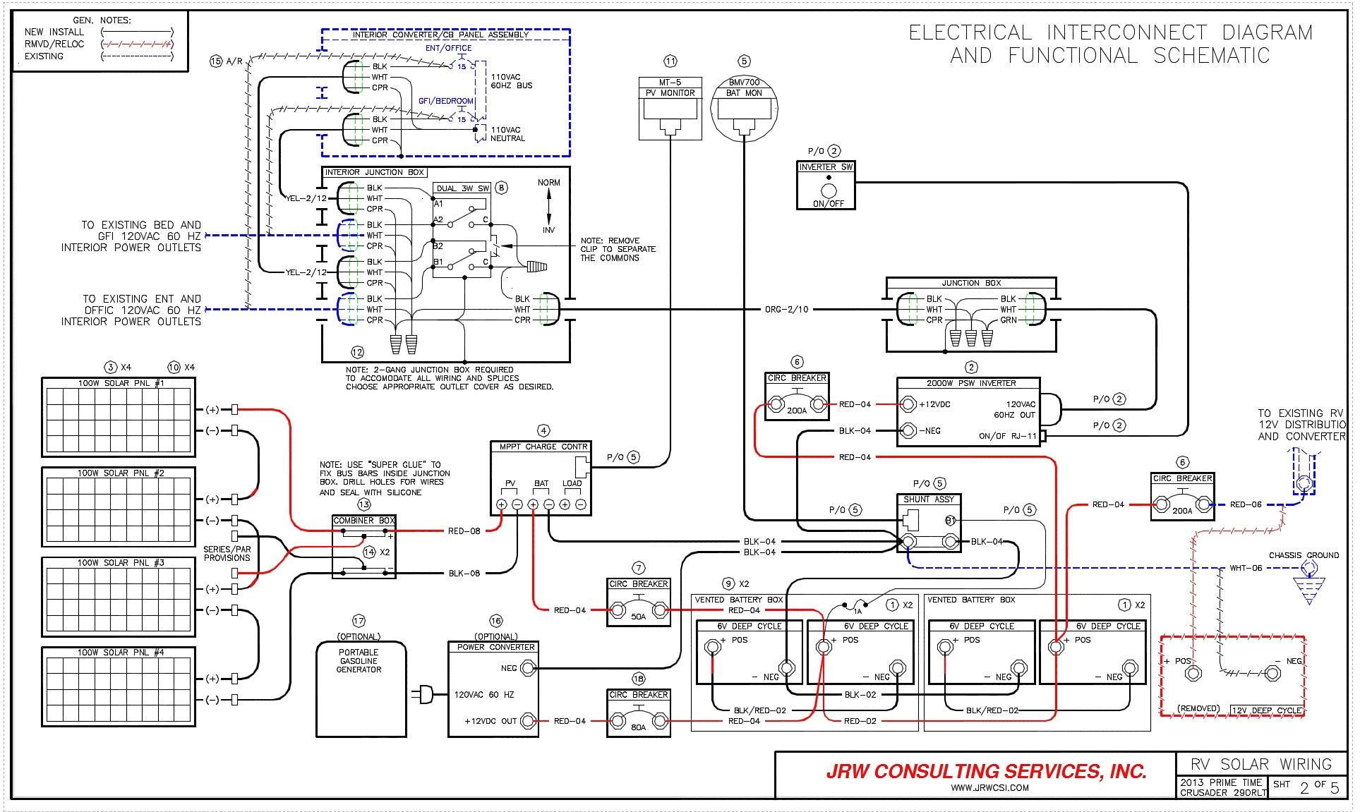Fleetwood Southwind Wiring Diagram | Wiring Diagram - Fleetwood Motorhome Wiring Diagram
