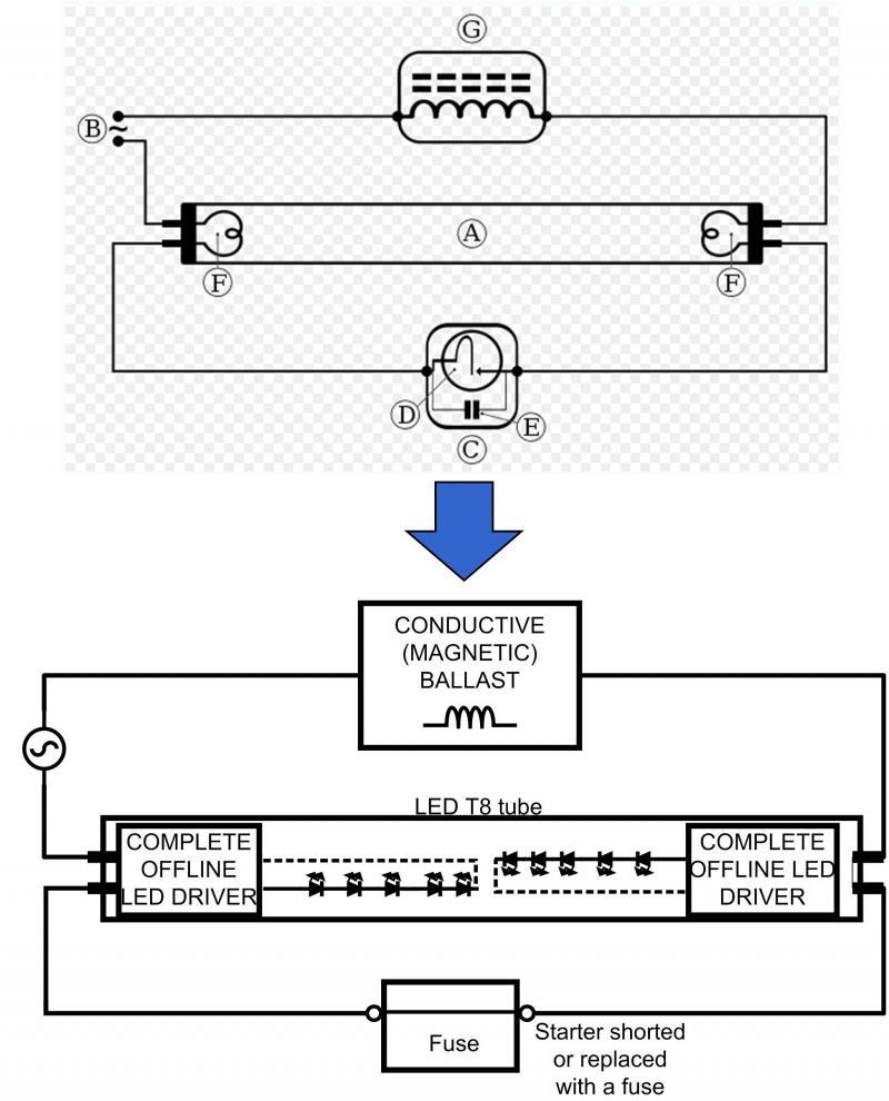 Fluorescent Tube Ballast Wiring Diagram For | Wiring Library - Led Fluorescent Tube Replacement Wiring Diagram