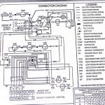 For Mini Split Ac Wiring Diagrams | Wiring Library   Central Ac Wiring Diagram