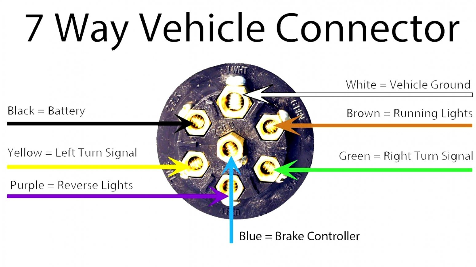 Ford 7 Pin Trailer Connector Wiring Diagram | Wiring Diagram - Ford 7 Pin Trailer Wiring Diagram