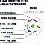 Ford 7 Wire Rv Plug Diagram   Wiring Diagram Detailed   7 Wire Trailer Plug Wiring Diagram
