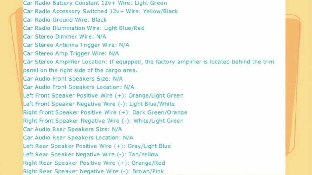 Ford Explorer Stereo Wire Diagram 1998 To 2005   Youtube   2002 Ford Explorer Radio Wiring Diagram