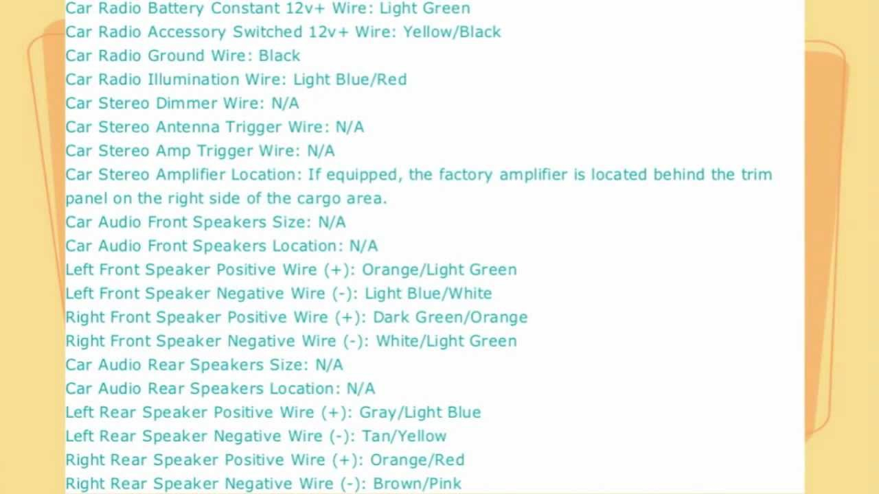 Ford Explorer Stereo Wire Diagram 1998 To 2005 - Youtube - 2002 Ford Explorer Radio Wiring Diagram