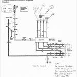 Ford F150 Radio Wiring Harness Diagram — Daytonva150   Ford Radio Wiring Diagram Download
