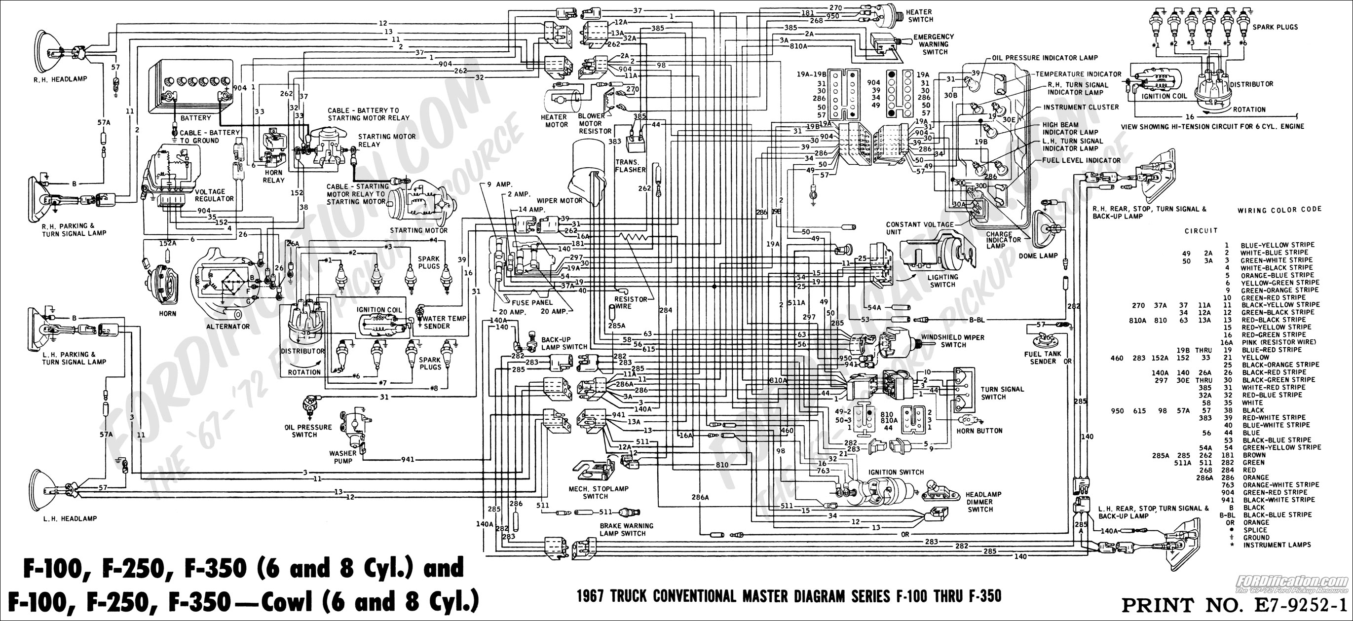 Ford F150 Wiring Harness Diagram - Wiring Diagrams Hubs - Ford Ranger Wiring Harness Diagram